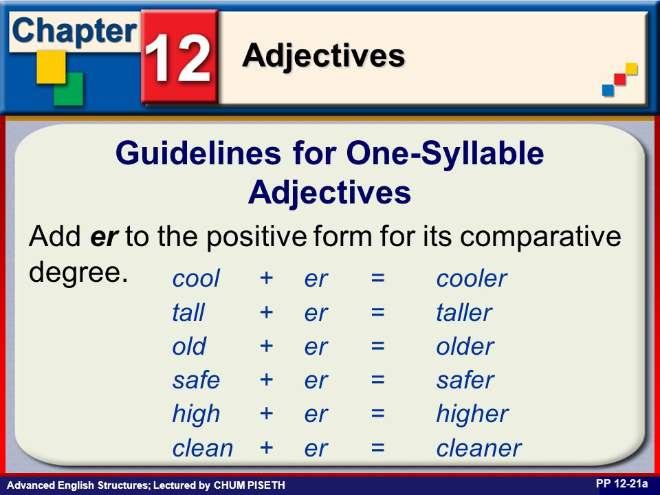 Business English at Work Adjectives Advanced English Structures; Lectured by CHUM PISETH Guidelines for One-Syllable Adjectives PP 12-21a Add er to th