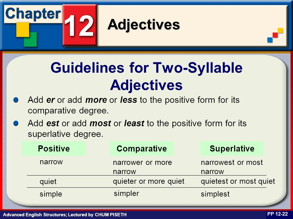 Business English at Work Adjectives Advanced English Structures; Lectured by CHUM PISETH Guidelines for Two-Syllable Adjectives PP 12-22 Add er or add