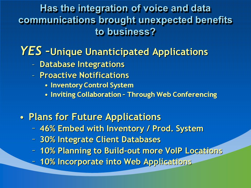 Has the integration of voice and data communications brought unexpected benefits to business.