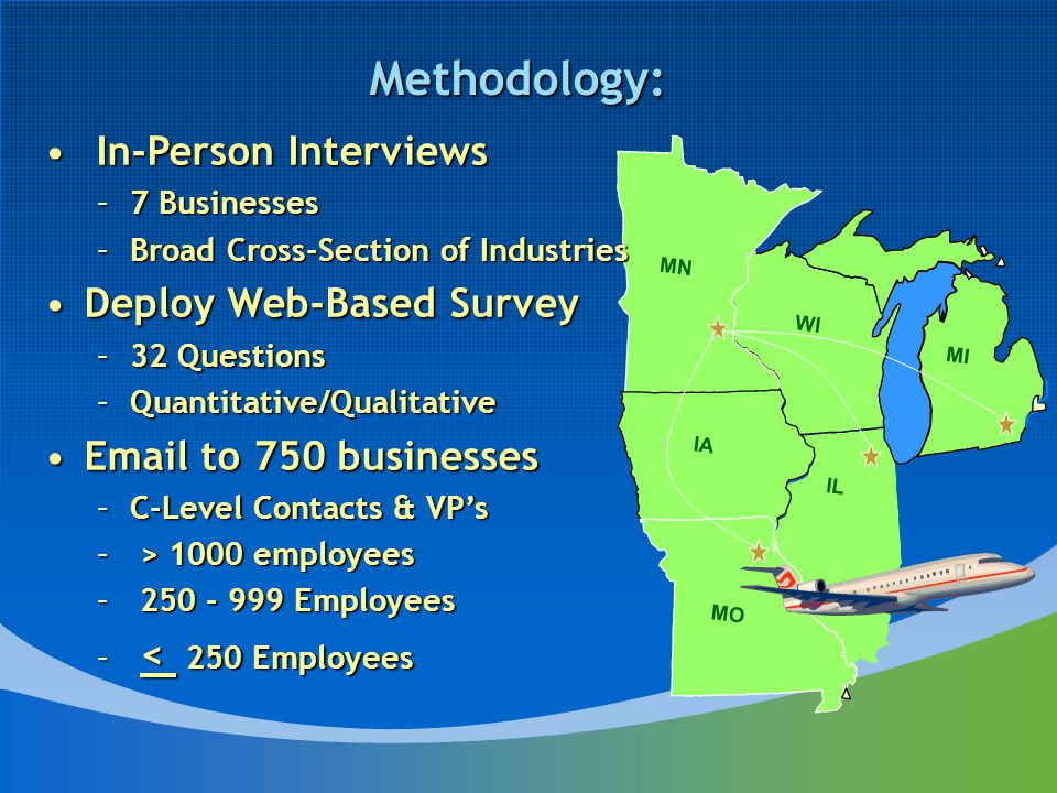 Methodology: MN IA MO WI IL MI In-Person Interviews In-Person Interviews –7 Businesses –Broad Cross-Section of Industries Deploy Web-Based SurveyDeploy Web-Based Survey –32 Questions –Quantitative/Qualitative Email to 750 businessesEmail to 750 businesses –C-Level Contacts & VP's – > 1000 employees – 250 - 999 Employees – < 250 Employees