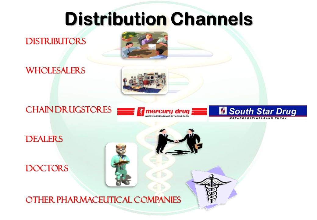 Distribution Channels DistributorsWholesalers Chain Drugstores DealersDoctors Other Pharmaceutical Companies