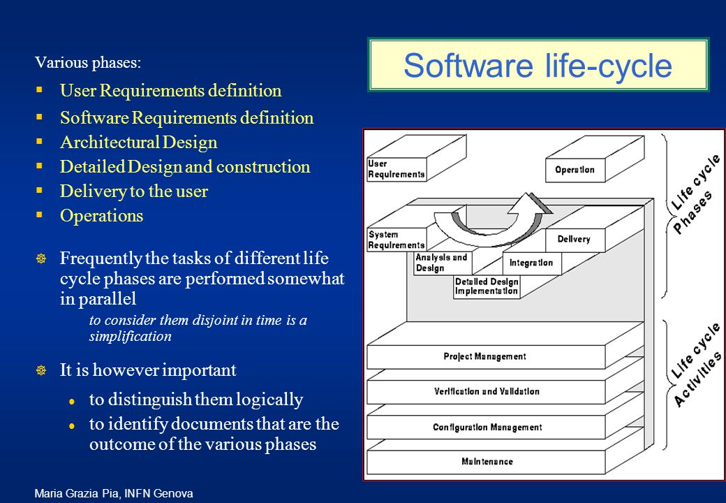 Maria Grazia Pia, INFN Genova Software life-cycle Various phases:  User Requirements definition  Software Requirements definition  Architectural Design  Detailed Design and construction  Delivery to the user  Operations ] Frequently the tasks of different life cycle phases are performed somewhat in parallel to consider them disjoint in time is a simplification ] It is however important l to distinguish them logically l to identify documents that are the outcome of the various phases