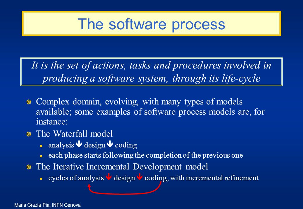 Maria Grazia Pia, INFN Genova The software process ] Complex domain, evolving, with many types of models available; some examples of software process models are, for instance: ] The Waterfall model l analysis  design  coding l each phase starts following the completion of the previous one ] The Iterative Incremental Development model l cycles of analysis  design  coding, with incremental refinement It is the set of actions, tasks and procedures involved in producing a software system, through its life-cycle