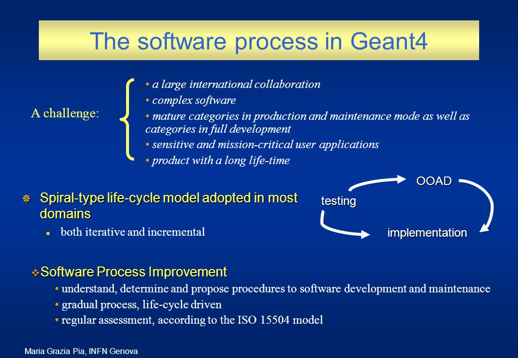 Maria Grazia Pia, INFN Genova The software process in Geant4 ] Spiral-type life-cycle model adopted in most domains l both iterative and incremental a large international collaboration complex software mature categories in production and maintenance mode as well as categories in full development sensitive and mission-critical user applications product with a long life-timeOOADimplementation testing  Software Process Improvement understand, determine and propose procedures to software development and maintenance gradual process, life-cycle driven regular assessment, according to the ISO 15504 model A challenge: