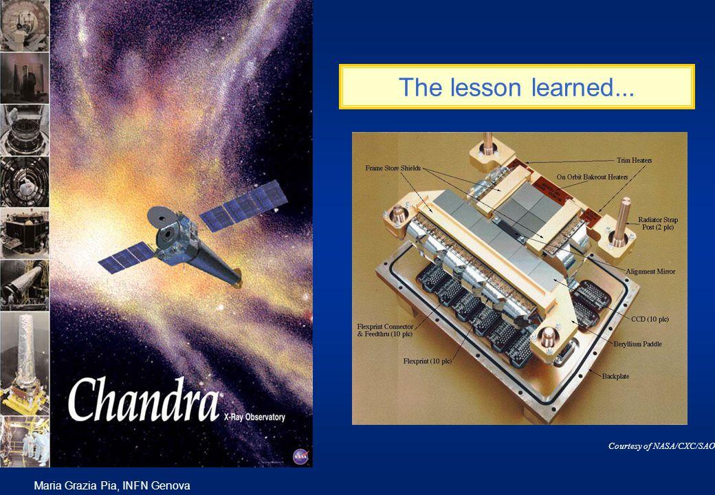 Maria Grazia Pia, INFN Genova The lesson learned... Courtesy of NASA/CXC/SAO