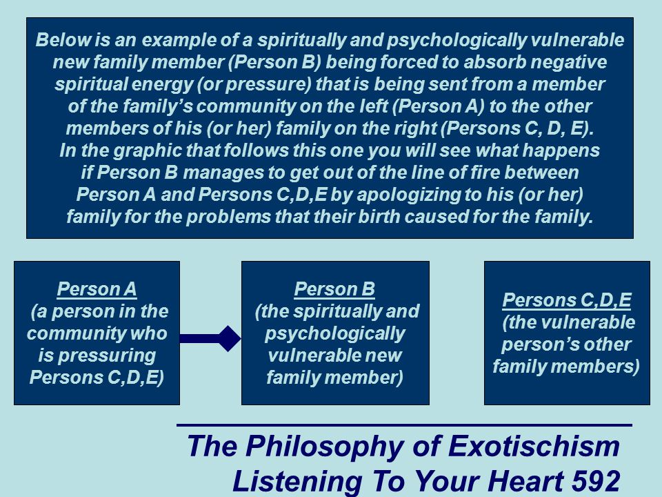 The Philosophy of Exotischism Listening To Your Heart 592 Below is an example of a spiritually and psychologically vulnerable new family member (Perso