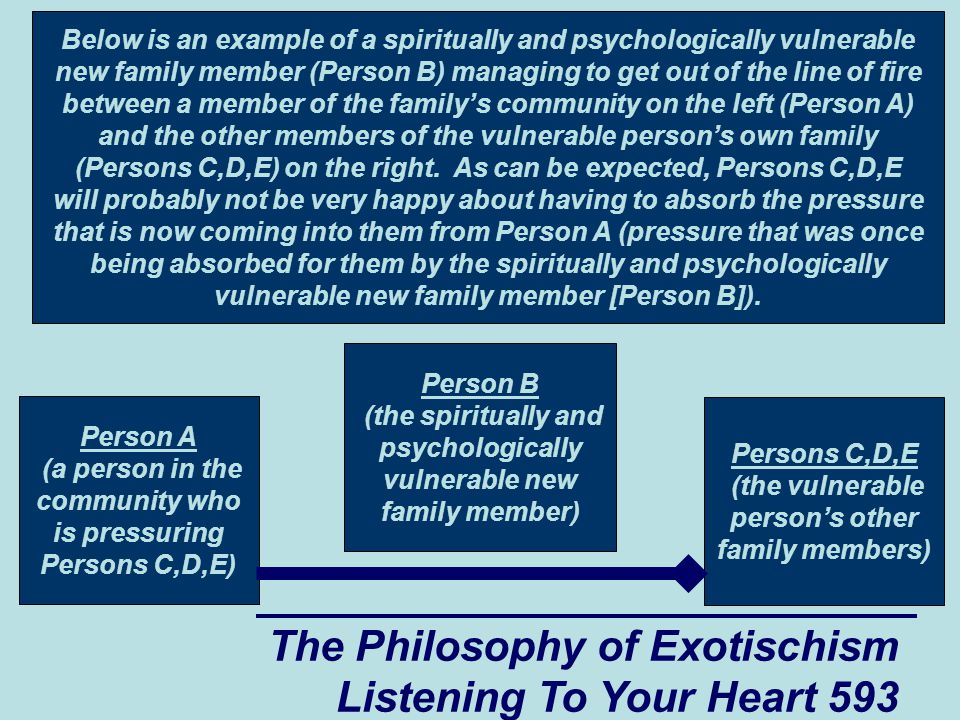 The Philosophy of Exotischism Listening To Your Heart 593 Person A (a person in the community who is pressuring Persons C,D,E) Person B (the spiritual
