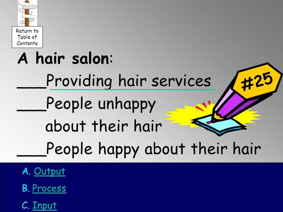 A hair salon: ___Providing hair services ___People unhappy about their hair ___People happy about their hair A.