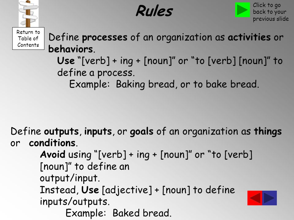 Rules Define processes of an organization as activities or behaviors.