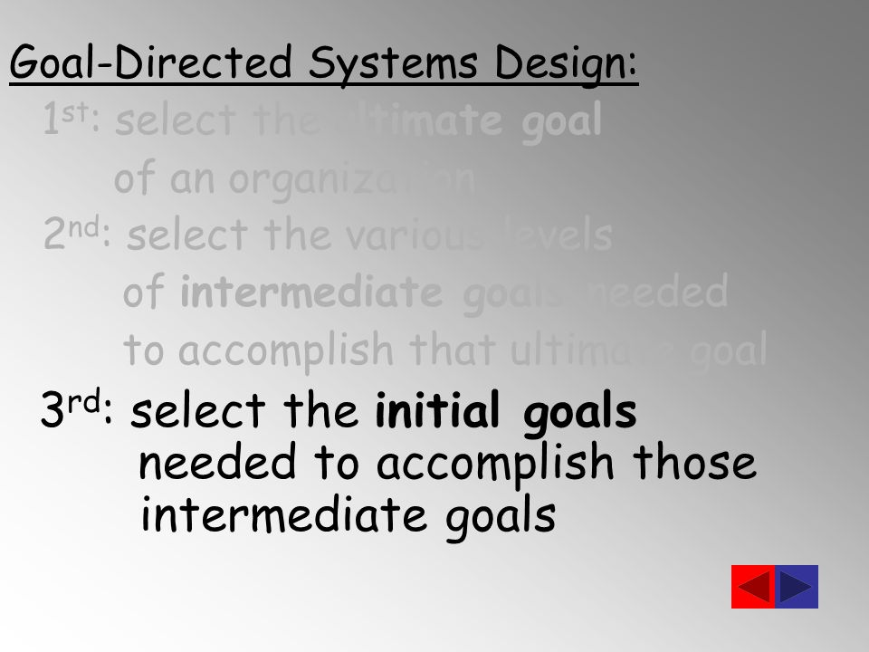Goal-Directed Systems Design: 1 st : select the ultimate goal of an organization 2 nd : select the various levels of intermediate goals needed to accomplish that ultimate goal 3 rd : select the initial goals needed to accomplish those intermediate goals