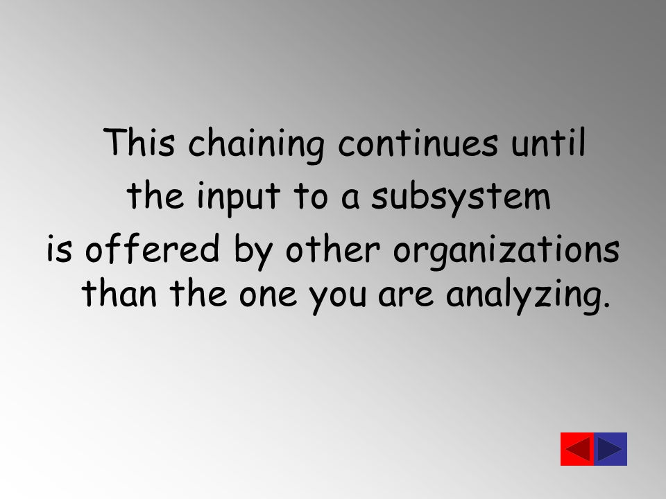 This chaining continues until the input to a subsystem is offered by other organizations than the one you are analyzing.