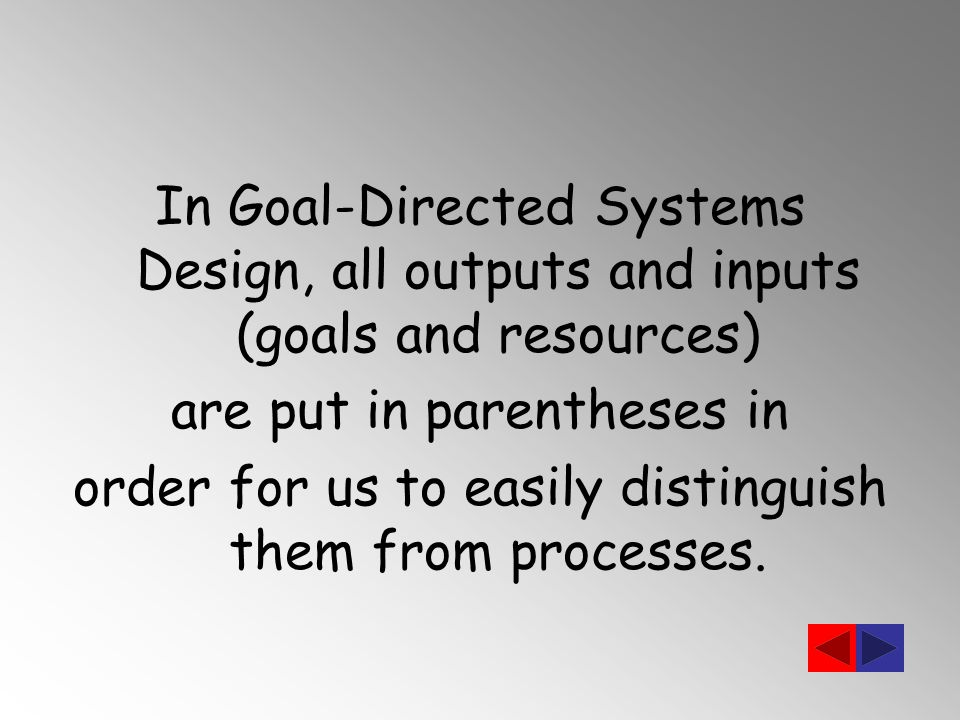 In Goal-Directed Systems Design, all outputs and inputs (goals and resources) are put in parentheses in order for us to easily distinguish them from processes.