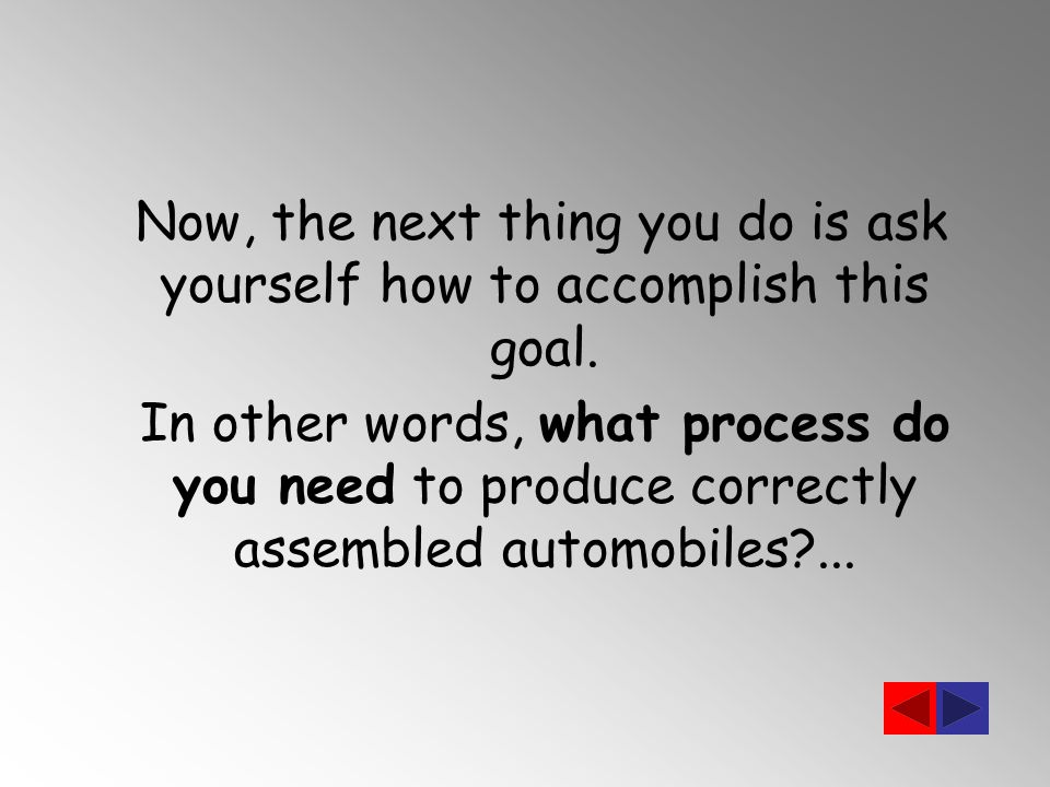 Now, the next thing you do is ask yourself how to accomplish this goal.