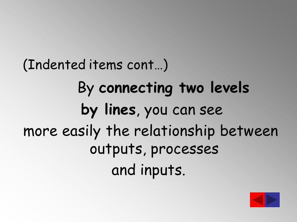(Indented items cont…) By connecting two levels by lines, you can see more easily the relationship between outputs, processes and inputs.