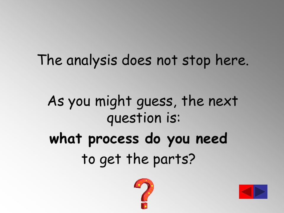 The analysis does not stop here. As you might guess, the next question is: what process do you need to get the parts?