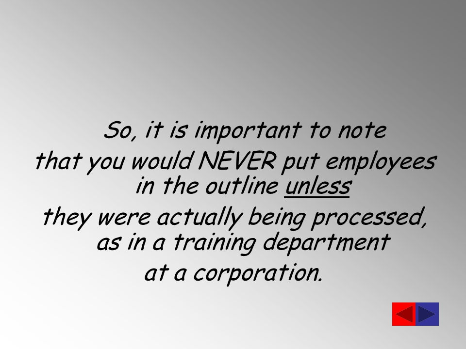 So, it is important to note that you would NEVER put employees in the outline unless they were actually being processed, as in a training department at a corporation.
