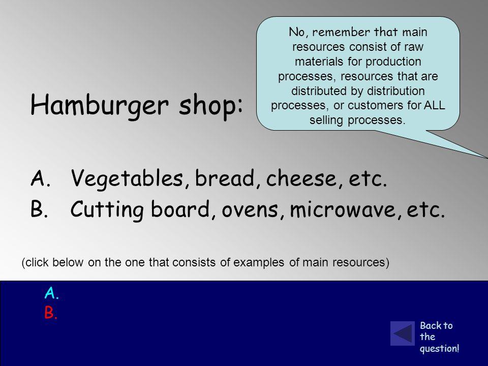Hamburger shop: A.Vegetables, bread, cheese, etc. B.Cutting board, ovens, microwave, etc.