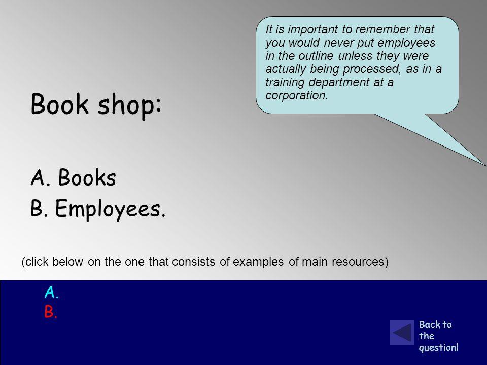 Book shop: A. Books B. Employees. A. B.