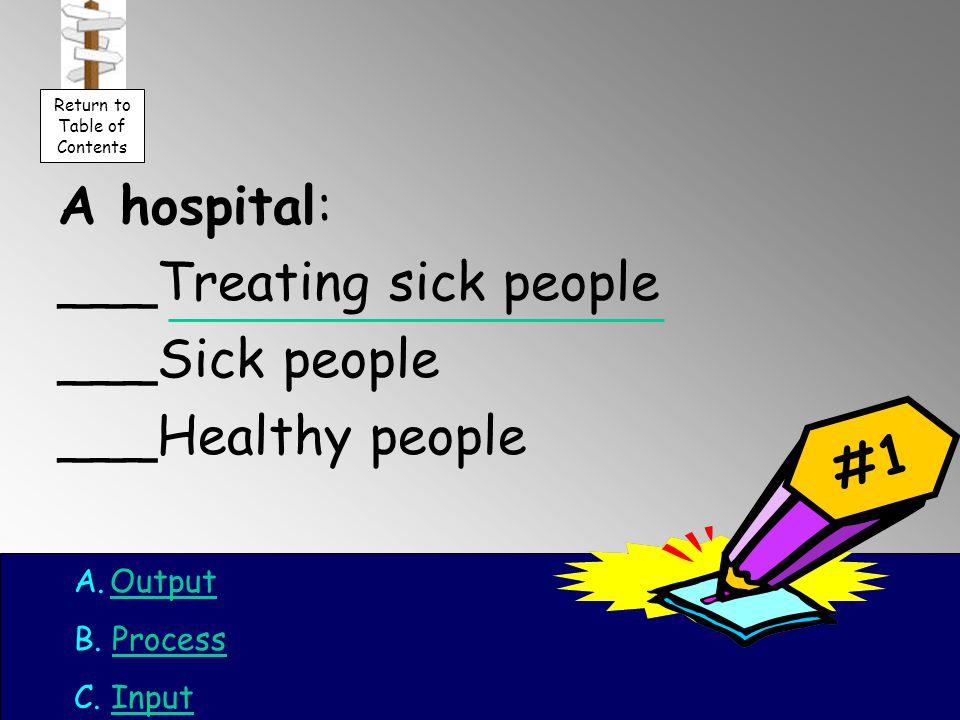 A hospital: ___Treating sick people ___Sick people ___Healthy people A.OutputOutput B.