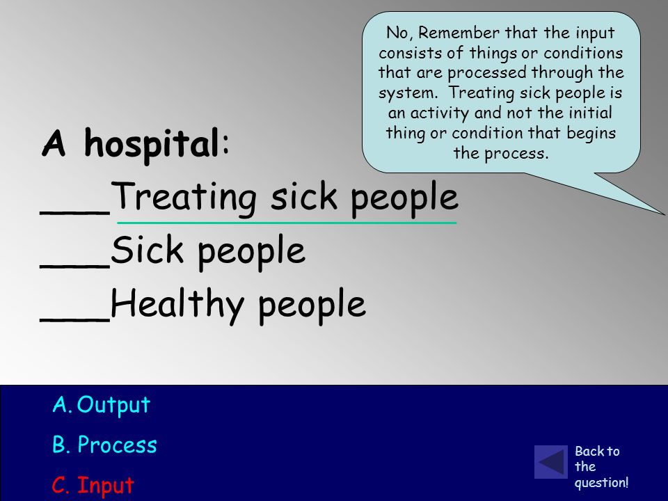 A hospital: ___Treating sick people ___Sick people ___Healthy people A.Output B.