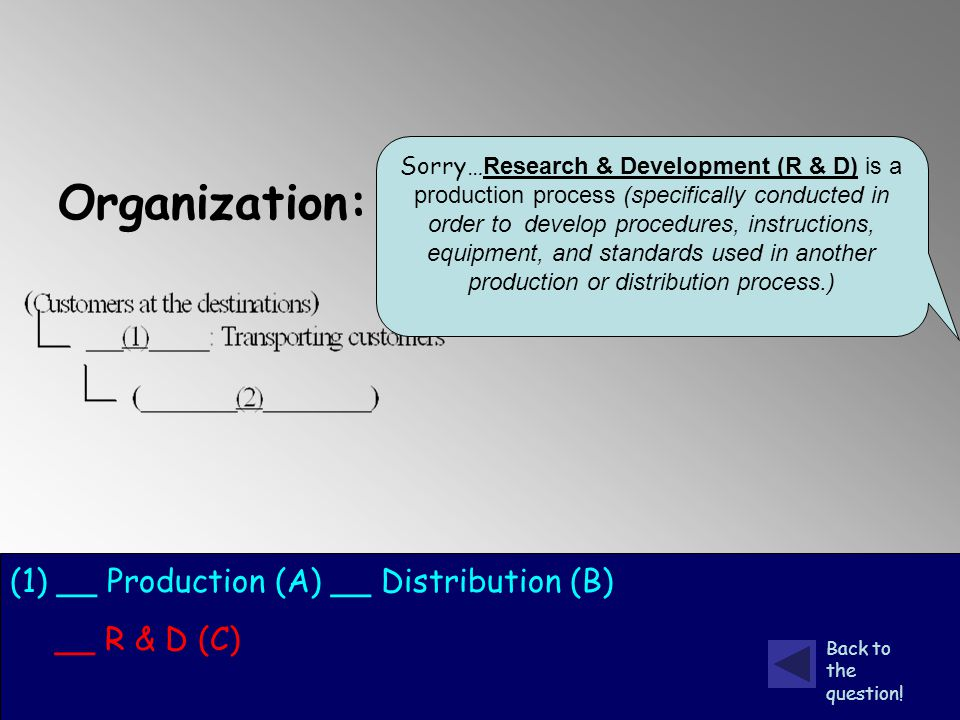 Organization: A taxi company (1) __ Production (A) __ Distribution (B) __ R & D (C) Back to the question.
