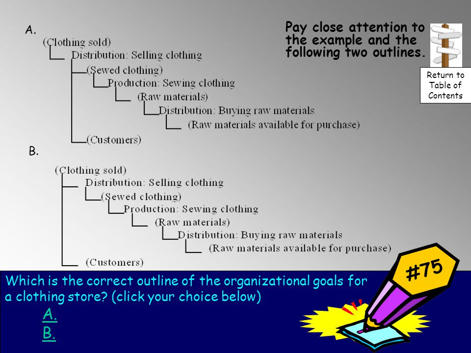 Pay close attention to the example and the following two outlines. Which is the correct outline of the organizational goals for a clothing store? (cli