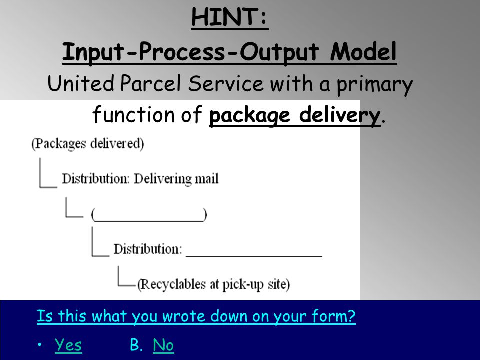 HINT: Input-Process-Output Model United Parcel Service with a primary function of package delivery.