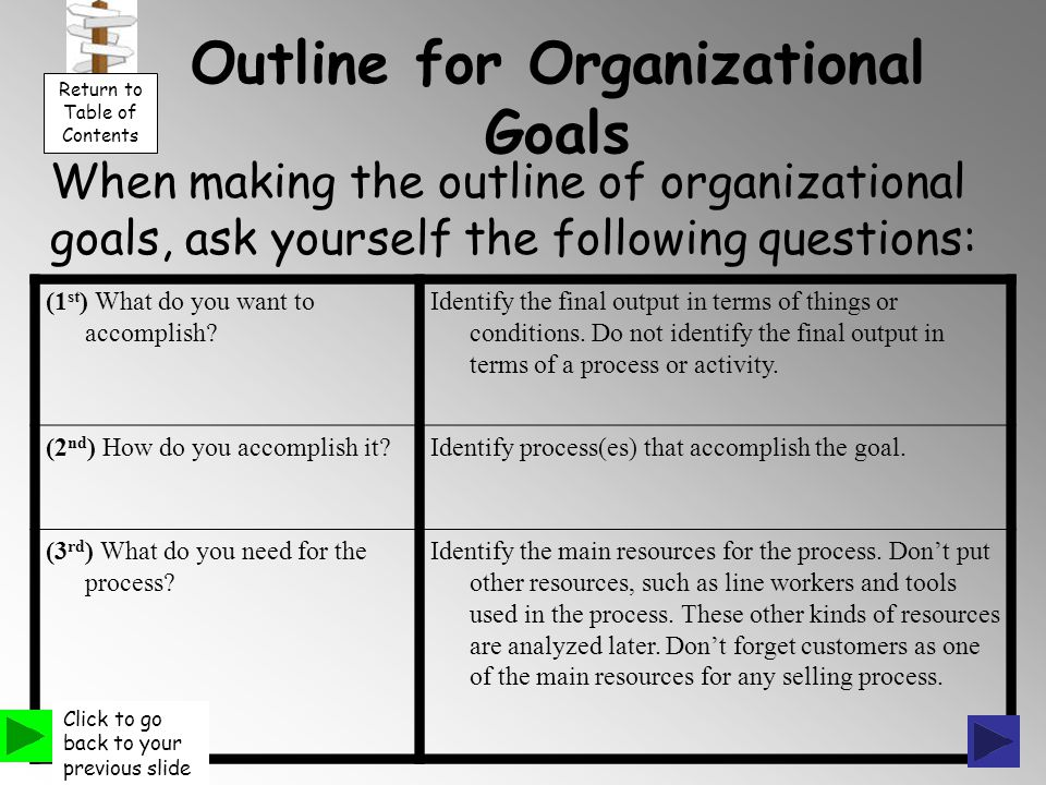 Outline for Organizational Goals When making the outline of organizational goals, ask yourself the following questions: (1 st ) What do you want to accomplish.