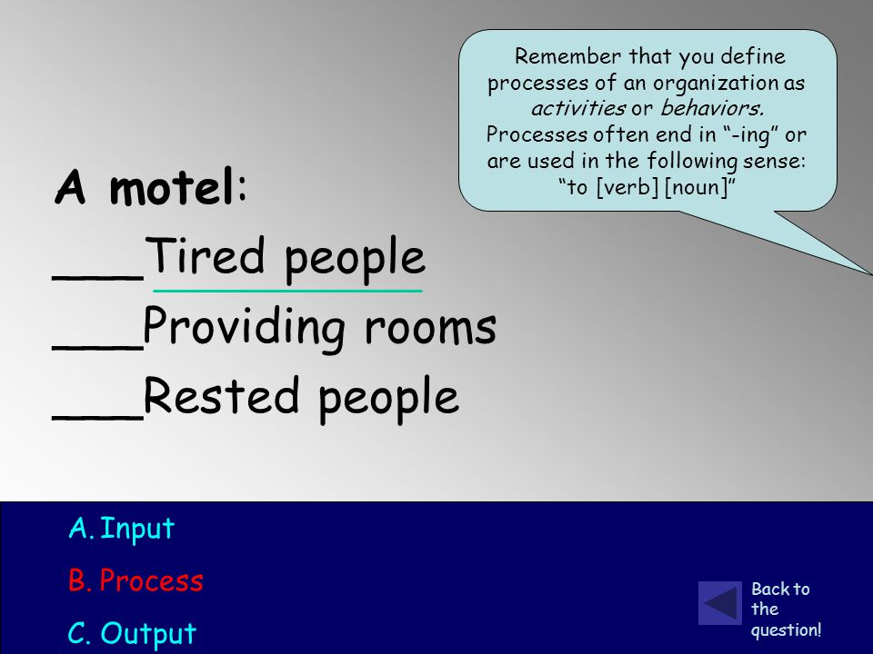 A motel: ___Tired people ___Providing rooms ___Rested people A.Input B.Process C.Output Remember that you define processes of an organization as activities or behaviors.