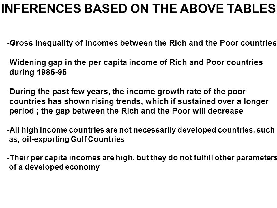 INFERENCES BASED ON THE ABOVE TABLES -Gross inequality of incomes between the Rich and the Poor countries -Widening gap in the per capita income of Rich and Poor countries during 1985-95 -During the past few years, the income growth rate of the poor countries has shown rising trends, which if sustained over a longer period ; the gap between the Rich and the Poor will decrease -All high income countries are not necessarily developed countries, such as, oil-exporting Gulf Countries -Their per capita incomes are high, but they do not fulfill other parameters of a developed economy