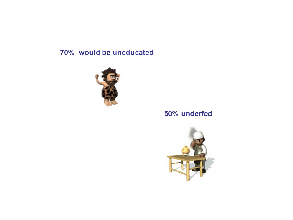 70% would be uneducated 50% underfed