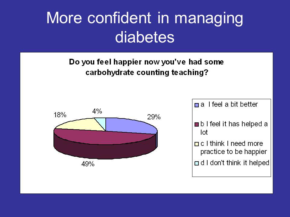 More confident in managing diabetes