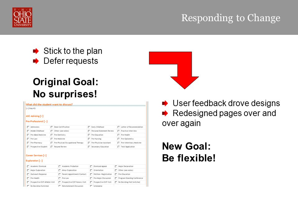 Responding to Change Stick to the plan Defer requests Original Goal: No surprises! User feedback drove designs Redesigned pages over and over again Ne