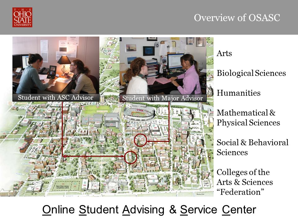 Student with ASC Advisor Student with Major Advisor Overview of OSASC Online Student Advising & Service Center Arts Biological Sciences Humanities Mat