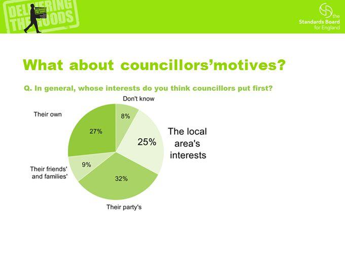 What about councillors'motives