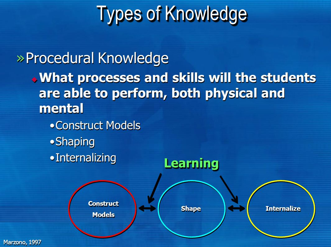 Types of Knowledge »Procedural Knowledge  What processes and skills will the students are able to perform, both physical and mental Construct Models
