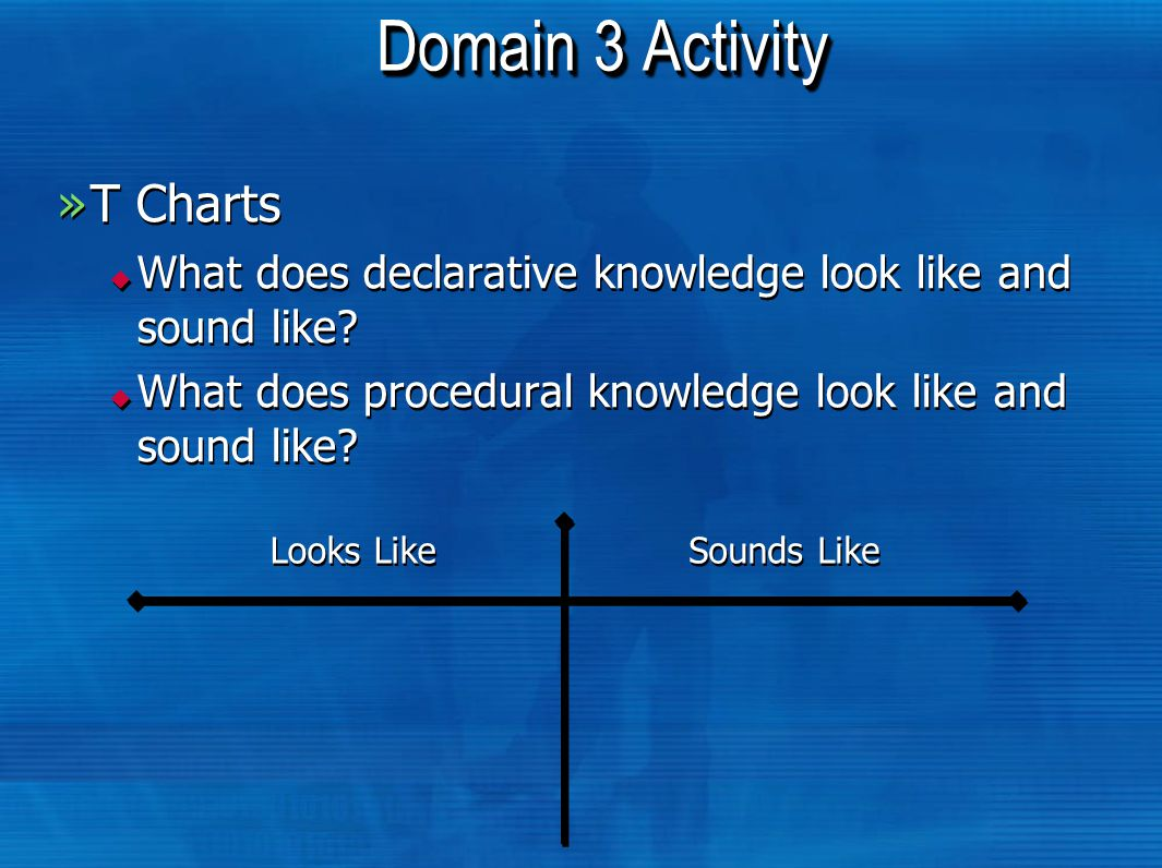 Domain 3 Activity »T Charts  What does declarative knowledge look like and sound like?  What does procedural knowledge look like and sound like? »T