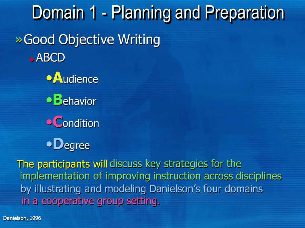 Domain 1 - Planning and Preparation »Professional Application  Teachers (Danielson, 1996) Preparation of objectives Learning styles Resource Gathering  School Psychologists Ethics (McCoach & Kehle, 2001) Best efforts (Bergan & Caldwell, 1995) Professionalism (Goldstein, 1995)  Educational Psychologists (Danielson, 1996) Teacher evaluation Designs for instructions Goals »Professional Application  Teachers (Danielson, 1996) Preparation of objectives Learning styles Resource Gathering  School Psychologists Ethics (McCoach & Kehle, 2001) Best efforts (Bergan & Caldwell, 1995) Professionalism (Goldstein, 1995)  Educational Psychologists (Danielson, 1996) Teacher evaluation Designs for instructions Goals
