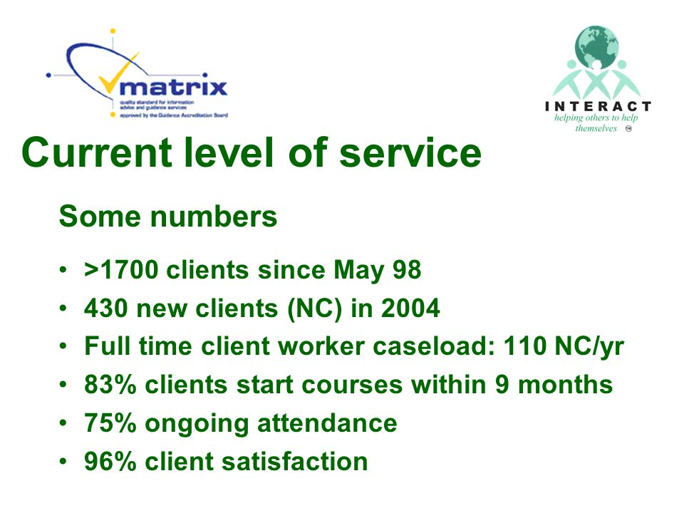 Current level of service Some numbers >1700 clients since May 98 430 new clients (NC) in 2004 Full time client worker caseload: 110 NC/yr 83% clients start courses within 9 months 75% ongoing attendance 96% client satisfaction
