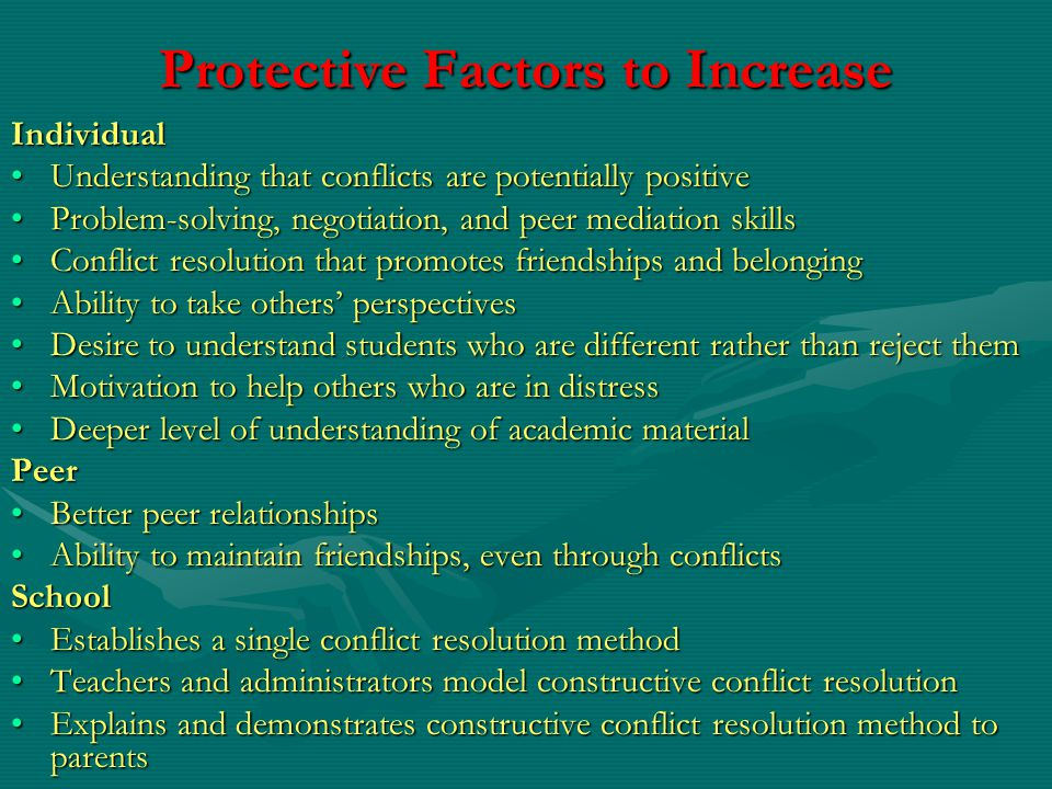 Protective Factors to Increase Individual Understanding that conflicts are potentially positiveUnderstanding that conflicts are potentially positive Problem-solving, negotiation, and peer mediation skillsProblem-solving, negotiation, and peer mediation skills Conflict resolution that promotes friendships and belongingConflict resolution that promotes friendships and belonging Ability to take others' perspectivesAbility to take others' perspectives Desire to understand students who are different rather than reject themDesire to understand students who are different rather than reject them Motivation to help others who are in distressMotivation to help others who are in distress Deeper level of understanding of academic materialDeeper level of understanding of academic materialPeer Better peer relationshipsBetter peer relationships Ability to maintain friendships, even through conflictsAbility to maintain friendships, even through conflictsSchool Establishes a single conflict resolution methodEstablishes a single conflict resolution method Teachers and administrators model constructive conflict resolutionTeachers and administrators model constructive conflict resolution Explains and demonstrates constructive conflict resolution method to parentsExplains and demonstrates constructive conflict resolution method to parents