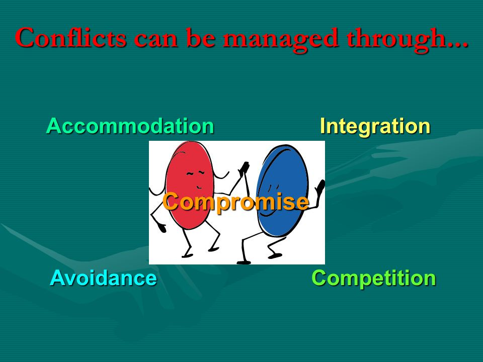 Conflicts can be managed through... AvoidanceCompetition IntegrationAccommodation Compromise