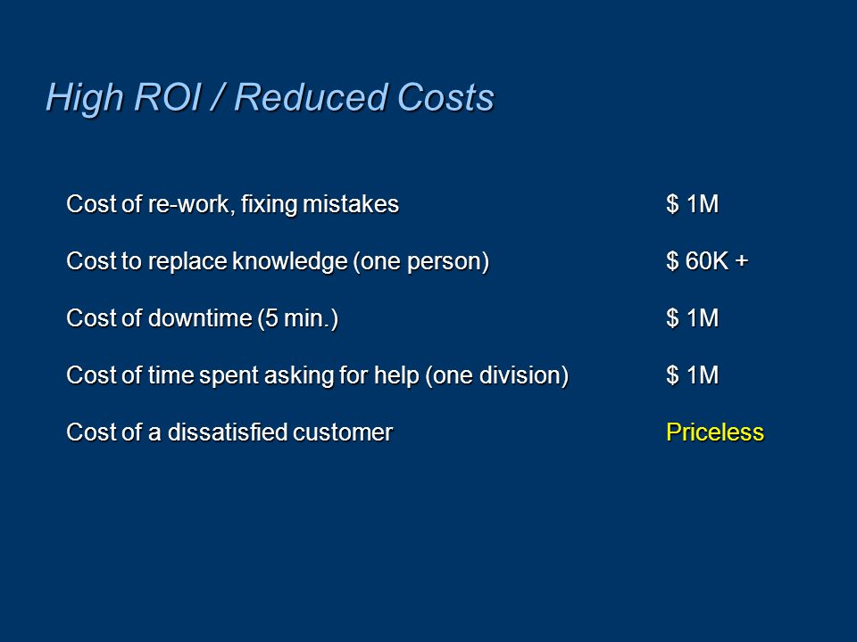High ROI / Reduced Costs Cost of re-work, fixing mistakes$ 1M Cost to replace knowledge (one person)$ 60K + Cost of downtime (5 min.)$ 1M Cost of time spent asking for help (one division)$ 1M Cost of a dissatisfied customerPriceless