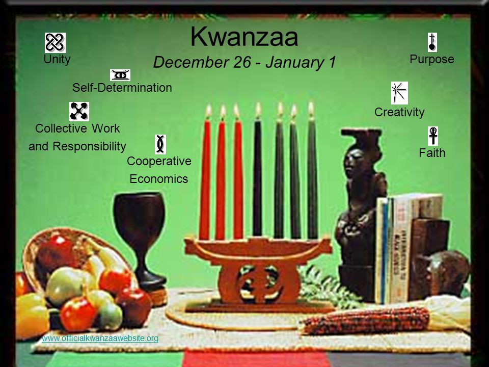 Kwanzaa December 26 - January 1 Unity www.officialkwanzaawebsite.org Self-Determination Cooperative Economics Purpose Collective Work and Responsibili