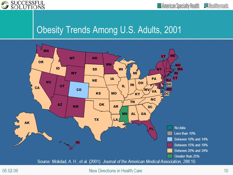 05.02.06 New Directions in Health Care 10 Obesity Trends Among U.S.