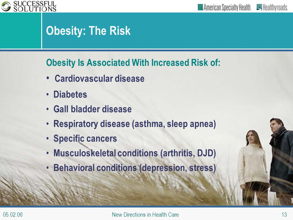 05.02.06 New Directions in Health Care 13 Obesity: The Risk Obesity Is Associated With Increased Risk of: Cardiovascular disease Diabetes Gall bladder