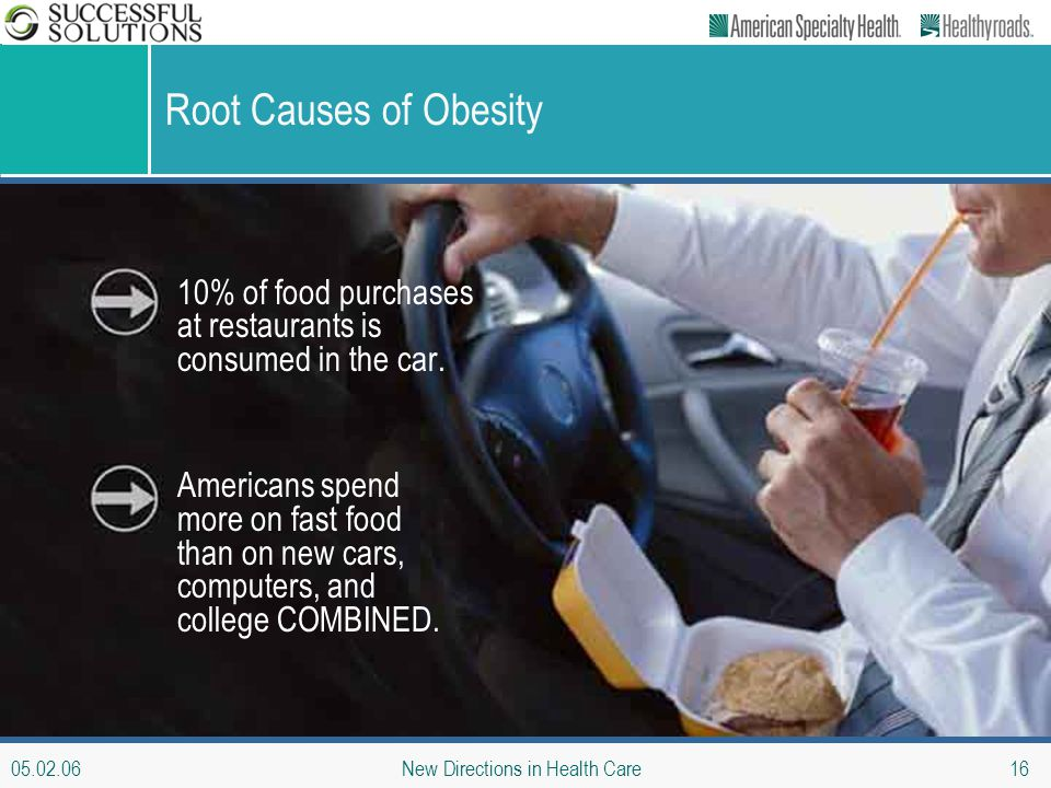 05.02.06 New Directions in Health Care 16 Root Causes of Obesity 10% of food purchases at restaurants is consumed in the car. Americans spend more on