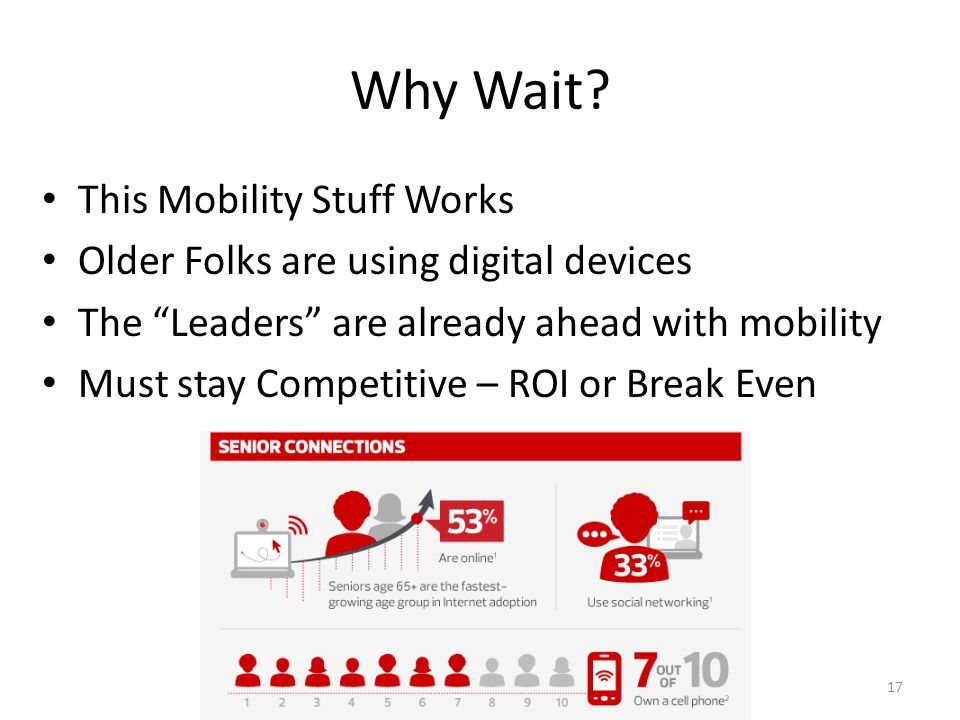 """Why Wait? This Mobility Stuff Works Older Folks are using digital devices The """"Leaders"""" are already ahead with mobility Must stay Competitive – ROI or"""