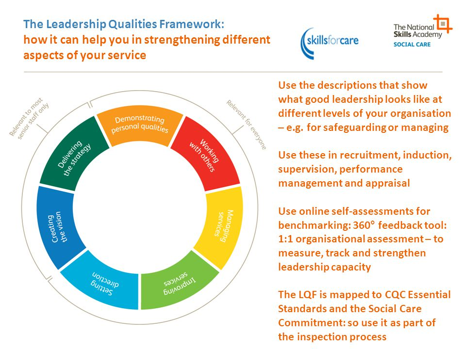 The Leadership Qualities Framework: how it can help you in strengthening different aspects of your service Use the descriptions that show what good le