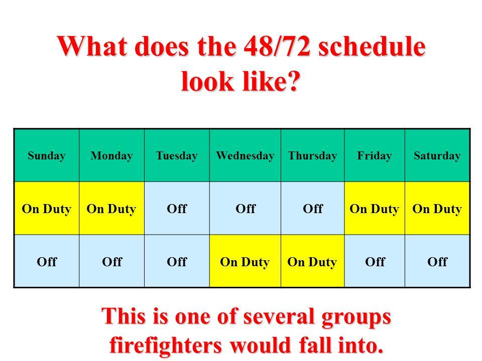 What does the 48/72 schedule look like? SundayMondayTuesdayWednesdayThursdayFridaySaturday On Duty Off On Duty Off On Duty Off This is one of several