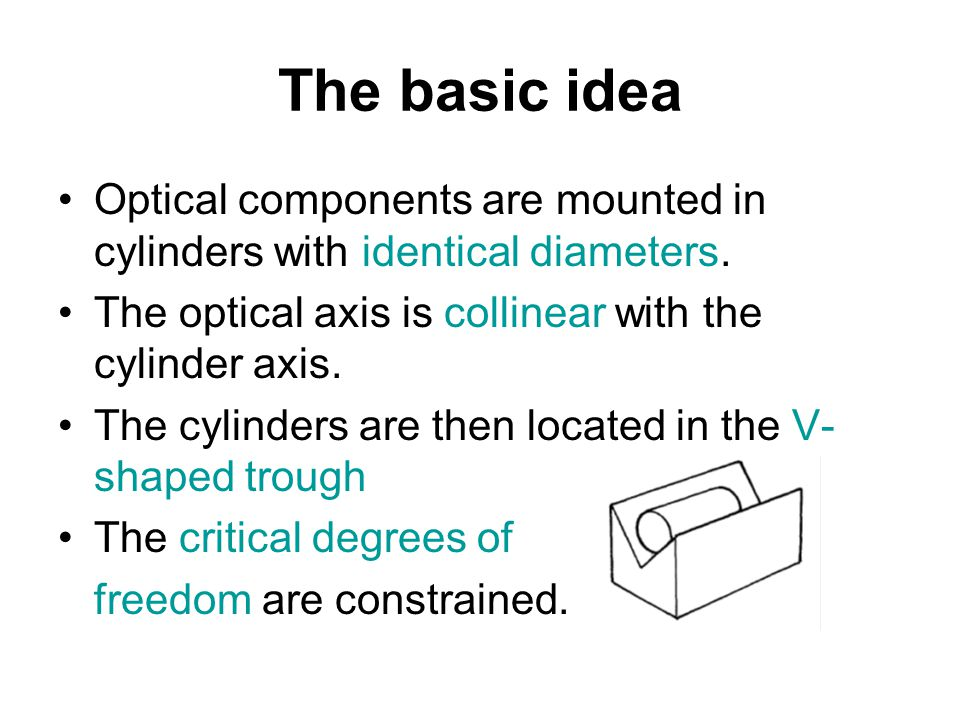 The basic idea Optical components are mounted in cylinders with identical diameters.